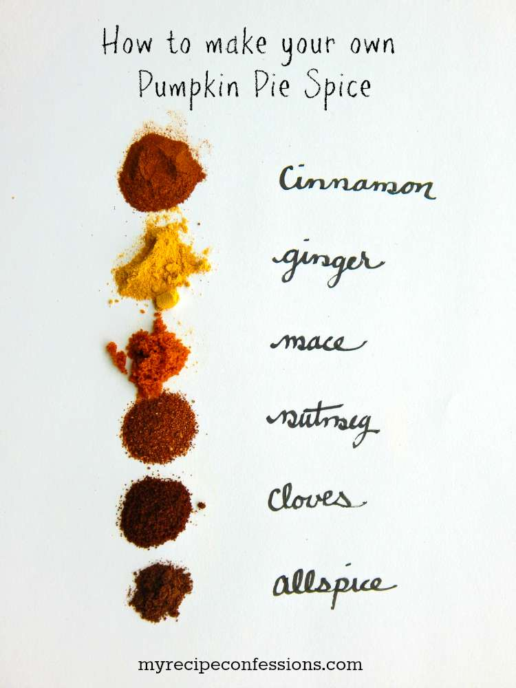 Don't settle for the store bought pumpkin pie spice mix when you can make your own. The flavor will be so much more vibrant in your recipes.  It costs less to make and you can customize it to your likings. Think of all those pumpkin recipes that you can take to the next level with your own pumpkin pie spice mix.